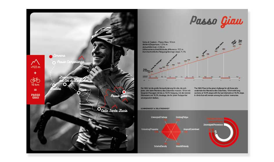 2016 Bike Program